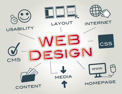 Важные правила веб дизайна