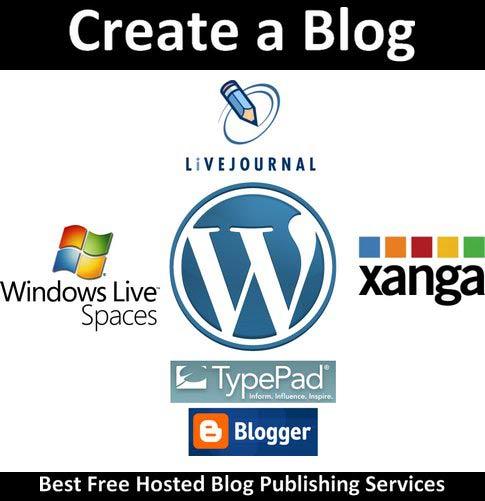 Выбор нужной блогплатформы