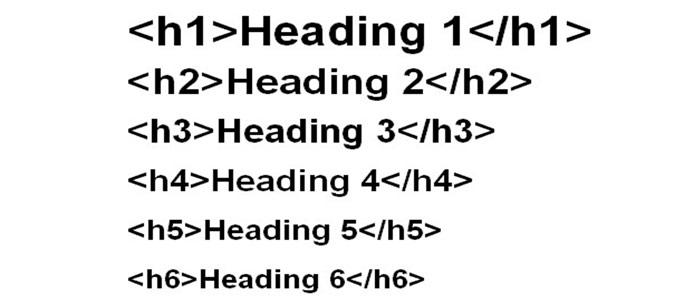 html заголовки документа