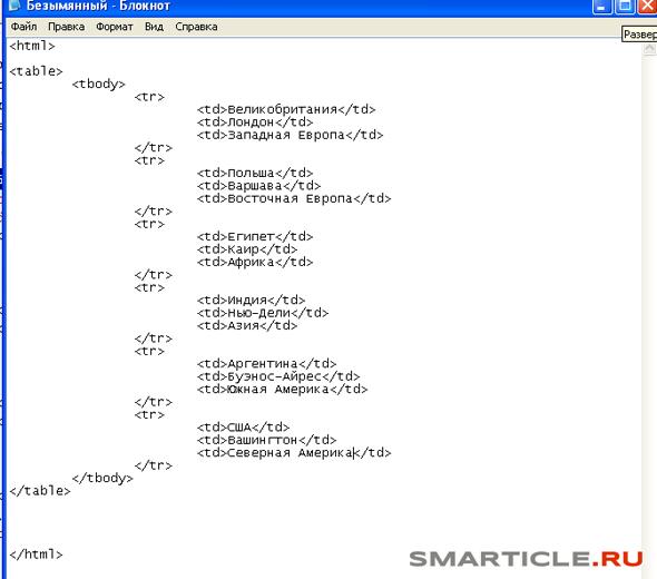 создаем красивые html таблицы