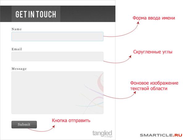 Поля формы обратной связи html