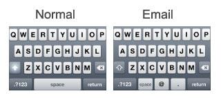 Клавиатура Iphone устройств при вводе поля email