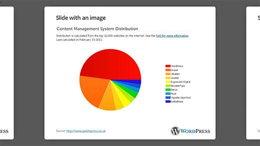Делаем презентации в WordPress