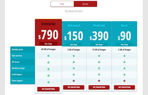 Красивые таблицы с ценами без кода