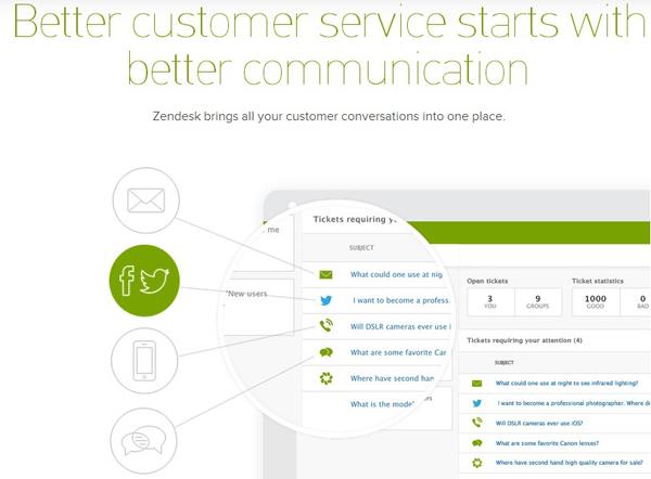 Основные преимущества сервиса