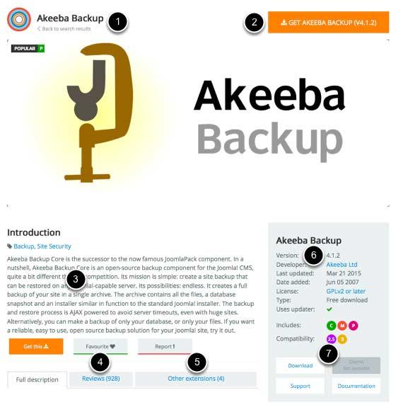 Плагин бэкапа сайта для Joomla Akeeba Backup
