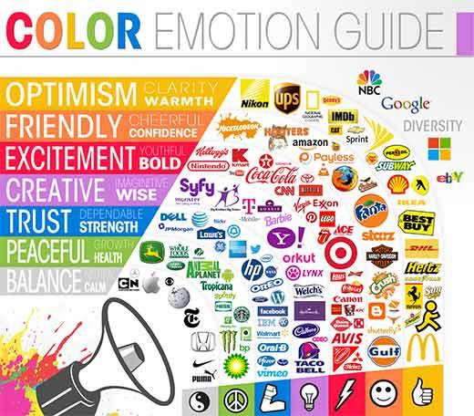 Инфографика влияния цвета на эмоции людей
