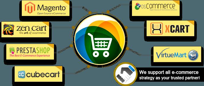 разработка интернет магазина на разных CMS