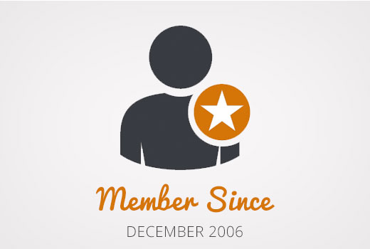 Отображение даты регистрации пользователя в Вордпресс