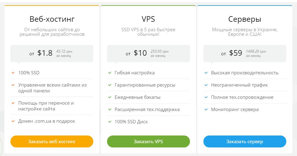 Виды хостинга: обычный, VPS, серверы