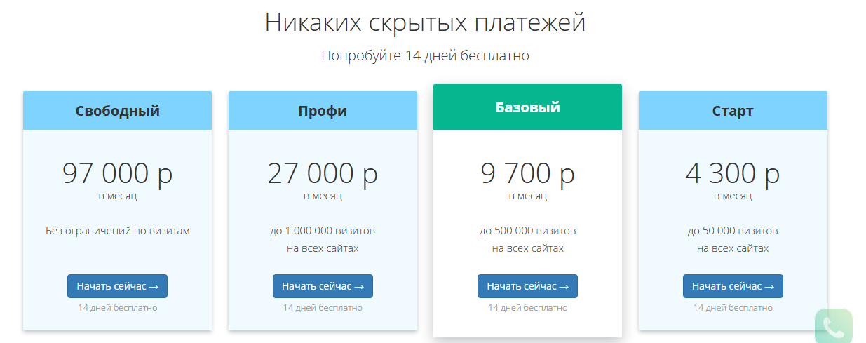 Цены на тарифы в Roistat