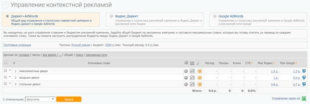 Управление контекстной рекламой в сервисе Seopult