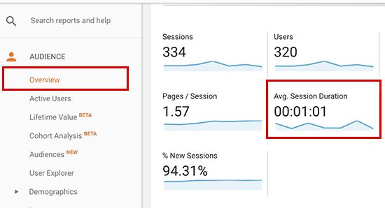 Данные из аналитики по времени пребывания на сайте