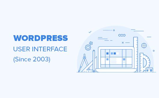 Эволюция пользовательского интерфейса WordPress начиная с 2003 года