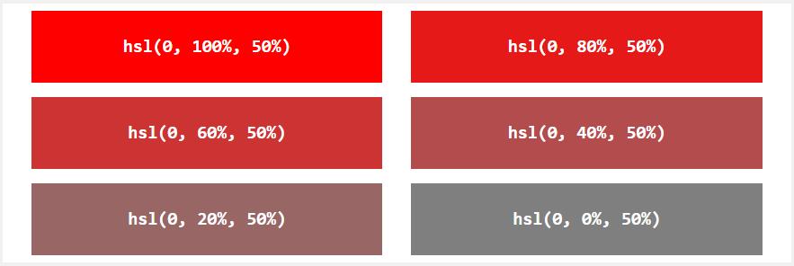 Насыщенность Saturation в системе HSL цветов