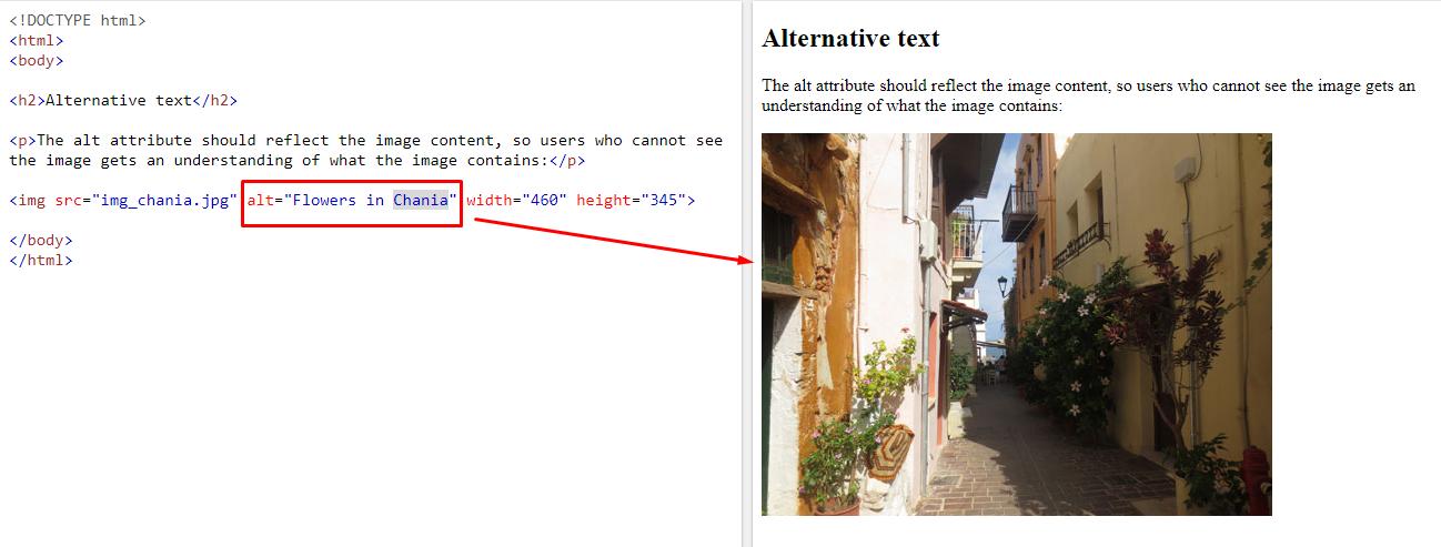 Использование атрибута alt у картинок в html
