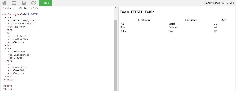 Пример простой таблицы в html документе