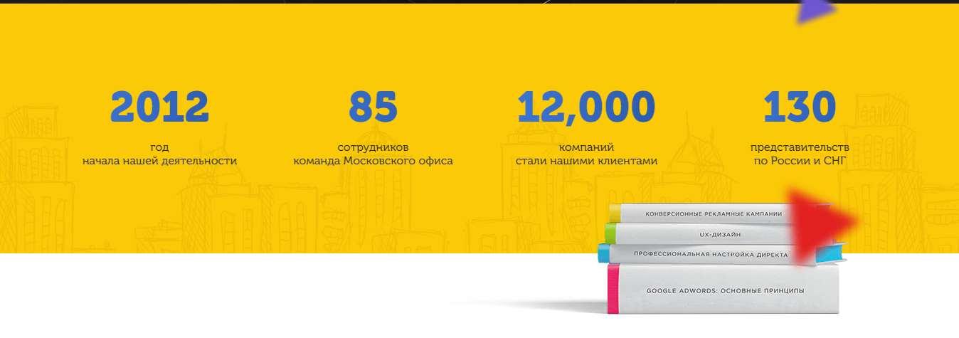 Цифры компании ВонтРезалт